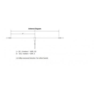 SOTA Dipole for HF 40 to 2 meter