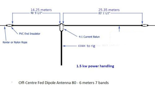 HF Windom antenna 80 - 6 meter band made with Kevlar radials
