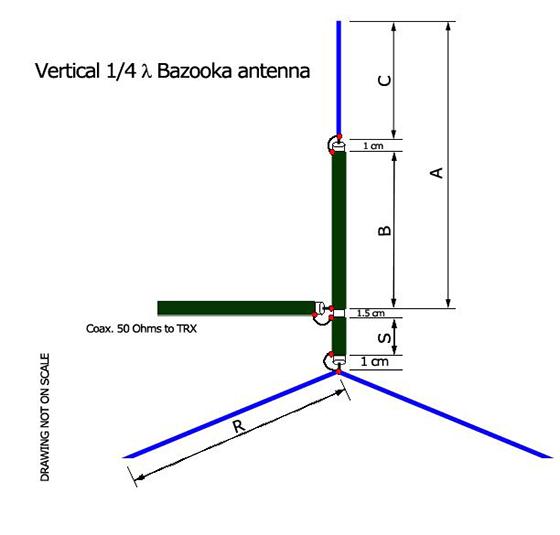 HF Vertical Bazooka Antenna
